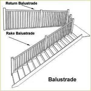 Stair Tread Definition by Staircase Glossary