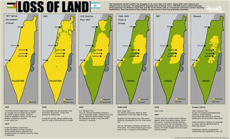 palestine map expanding israel in maps jews for justice for palestinians