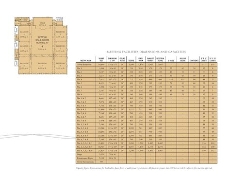 bellagio hotel floor plan las vegas meeting rooms spaces bellagio hotel casino