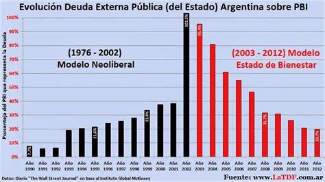 lade da banco la deuda externa doc que se entiende por deuda externa