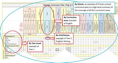 Primary School Report Template New Curriculum