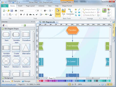flow diagram freeware sdl diagram software create sdl diagrams rapidly with
