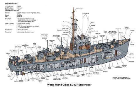 pt boat interior diagram sc 446 construcci 243 n cancelada
