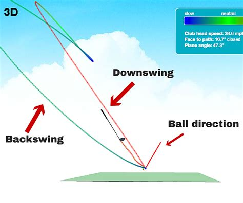 golf swing slice golf slice the number problem golfers and how to