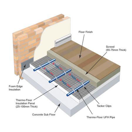 Underfloor Heating Existing Floor by Underfloor Heating Uk Underfloor Heating Underfloor