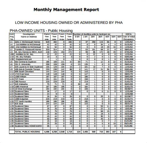 cvr report template monthly management report template 15 documents in pdf