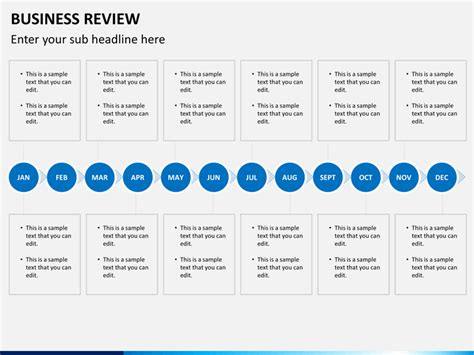 Business Review Powerpoint Template Sketchbubble Powerpoint Review Templates