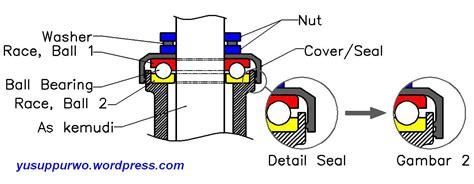 Cara Kerja Obeng Ketok memasang dan solusi atasi komstir oblak pada motor vixion