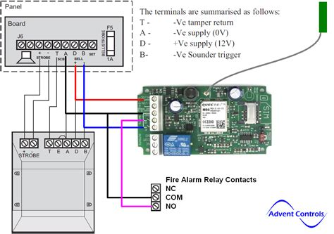 gsm alarm auto dialer advent controls