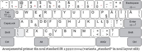 que es keyboard layout distribuci 243 n del teclado wikipedia la enciclopedia libre