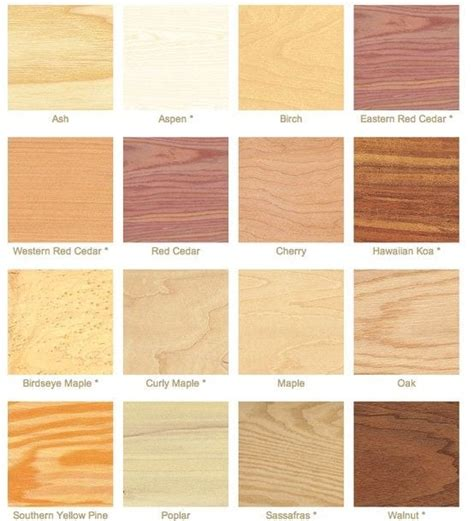 Types Of Cedar Lumber - does the type of lumber matter for a woodworking project