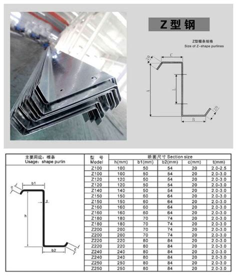 timber purlin size for metal roof galvanized z purlin manufacture steel roof purlins