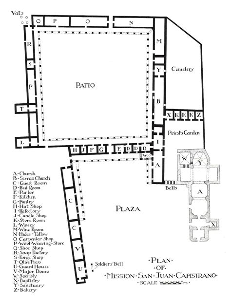 spanish mission floor plan community based planning mission san juan capistrano