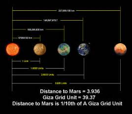 planet earth distance from sun pics about space