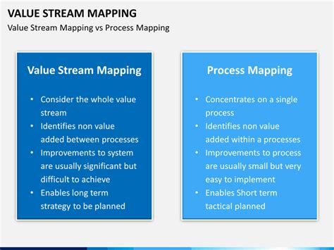 Value Stream Mapping Powerpoint Template Sketchbubble Value Mapping Powerpoint