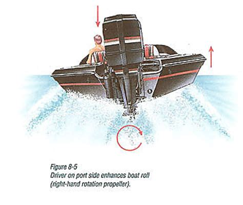 what causes cavitation on boats outboard motor cavitation when turning impremedia net