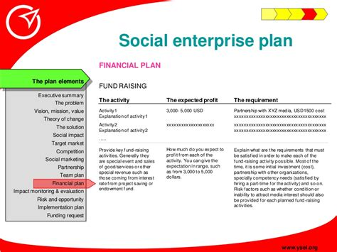 social enterprise business plan template social enterprise plan financial plan