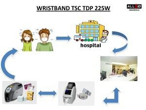 Printer Gelang Tsc Tdp 225w Paling Murah gelang id wristband printer all id indonesia printer kartu barcode printer kiosk