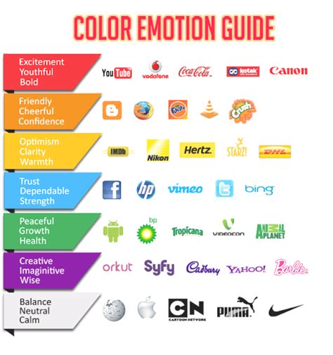 Picking Colors by Tips For Improving Your Business Ads On Facebook