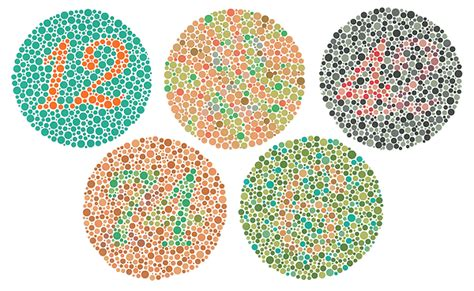 can i be colour blind and still become an airline pilot