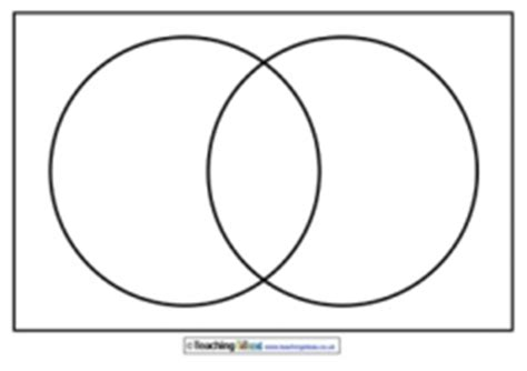 fillable venn diagram template venn diagram template circle diagram template