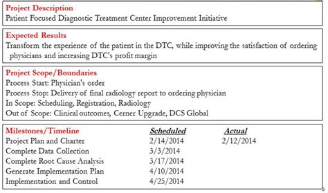 improvement initiative progress report 1 january 27