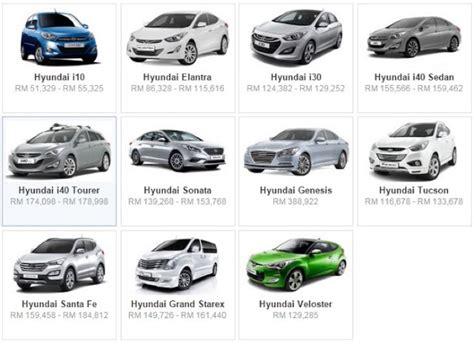 Harga Kia Matrix harga kereta malaysia terkini dan terbaru berita semasa