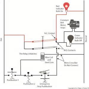 industrial control basics emergency stops 机械资讯 马棚网