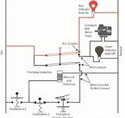 wiring diagram emergency stop switch image collection wiring diagram emergency stop switch images