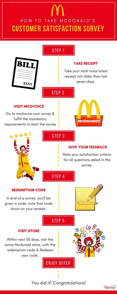 beyond the basics step by step guide survey mapping made simple volume 1 books www mcdvoice mcdonald s customer satisfaction survey