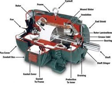 design construction application of engine components dc generator construction