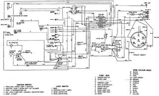 ford tractor ignition switch wiring diagram tractor parts and wiring diagrams