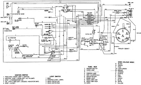 lawn mower ignition switch wiring diagram and gif at key