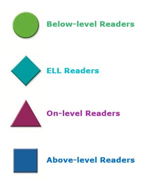 journeys printable leveled readers curriculum and instruction journeys for parents k 5