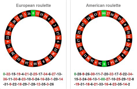 pattern zero roulette system pdf an overview to roulette strategy casino las vegas blog