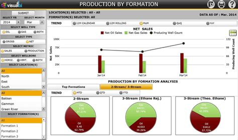 manufacturing dashboard template images of production dashboard template infovianet images
