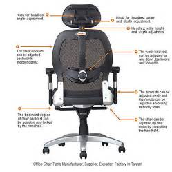 office chair taiwan china supplier manufacturer