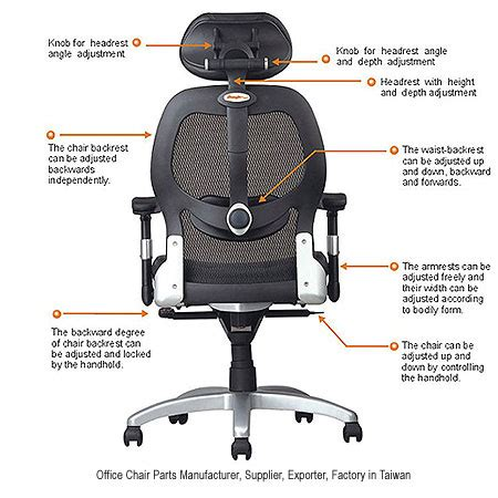 Chair Parts Names by Office Chair Taiwan China Supplier Manufacturer