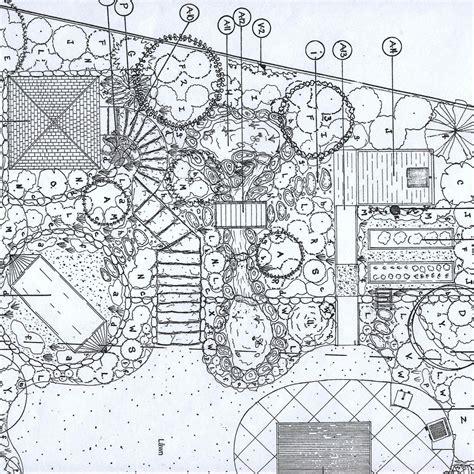 Sket Wallpaper