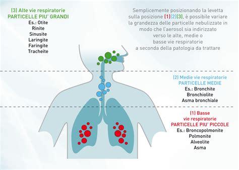 doccia nasale pic aerosol bimboneb per terapie inalatorie ortopedia e