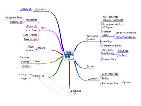 word mind map template mind map template word 28 images templates mind map