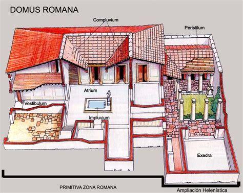 la casa romana ping 252 inos de colores 191 d 211 nde 205 an la casa romana