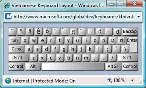 keyboard layout vietnamese ibm copy and paste of nls characters into pc5250 united