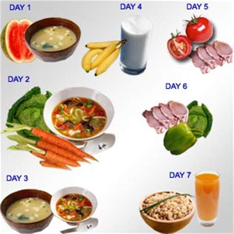 A Cheap Detox Diet Plan by Easy Cleansing Diets For Detox And Rejuvenation
