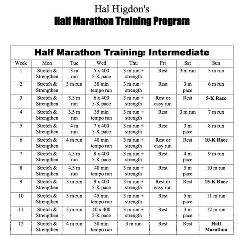 Hal Higdon To 5k by Hal Higdon Half Marathon Program I Ve Been
