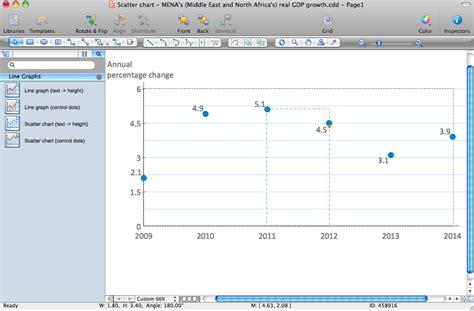 chart graph software chart graph software 28 images nodal analysis graph