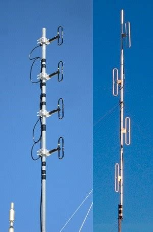 what is a collinear antenna everything rf