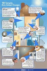 home design cost saving tips simple eco smart swaps it s earth day infographics to