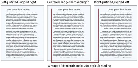 book layout justification justifying left and right wordreference forums