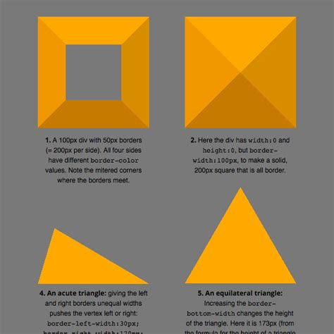 triangle pattern css ecssplorations the art of css
